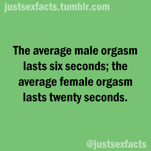 female lasts Average orgasm