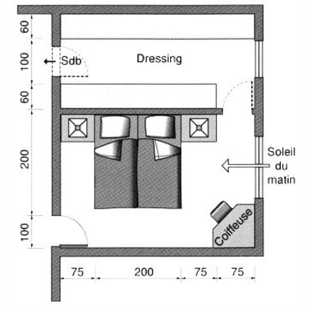 plan chambre o mettre le lit dans la chambre. Black Bedroom Furniture Sets. Home Design Ideas