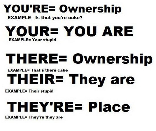 Grammar lesson of the day. This is all wrong, but almost everyone ...