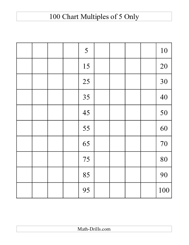 Number Worksheet -- One Hundred Chart With Multiples of 5 (C ...