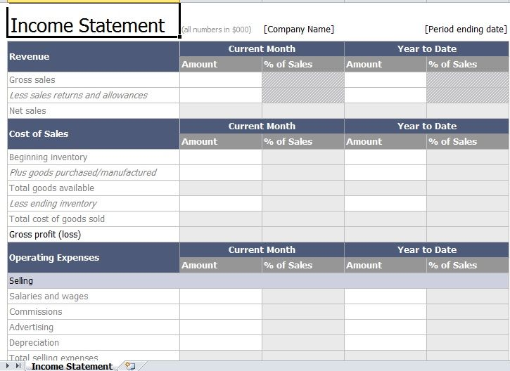 Income Statement Template Excel  Financial Statement Forms Templates