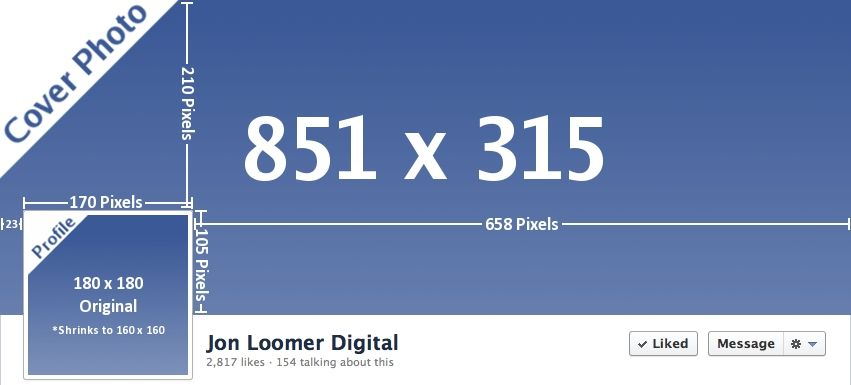 5 Awesome Ways to Use Your Facebook Cover Photo | FB Avatar ...