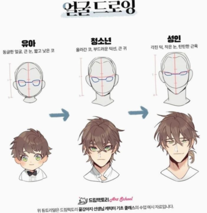 13 Anime Face Base Character Design In 2020 Drawing Body Proportions Drawing People Drawing People Faces