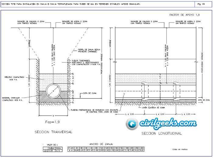 CAD aguas   ingeníeria   Pinterest   Agua potable, AutoCAD y Agua