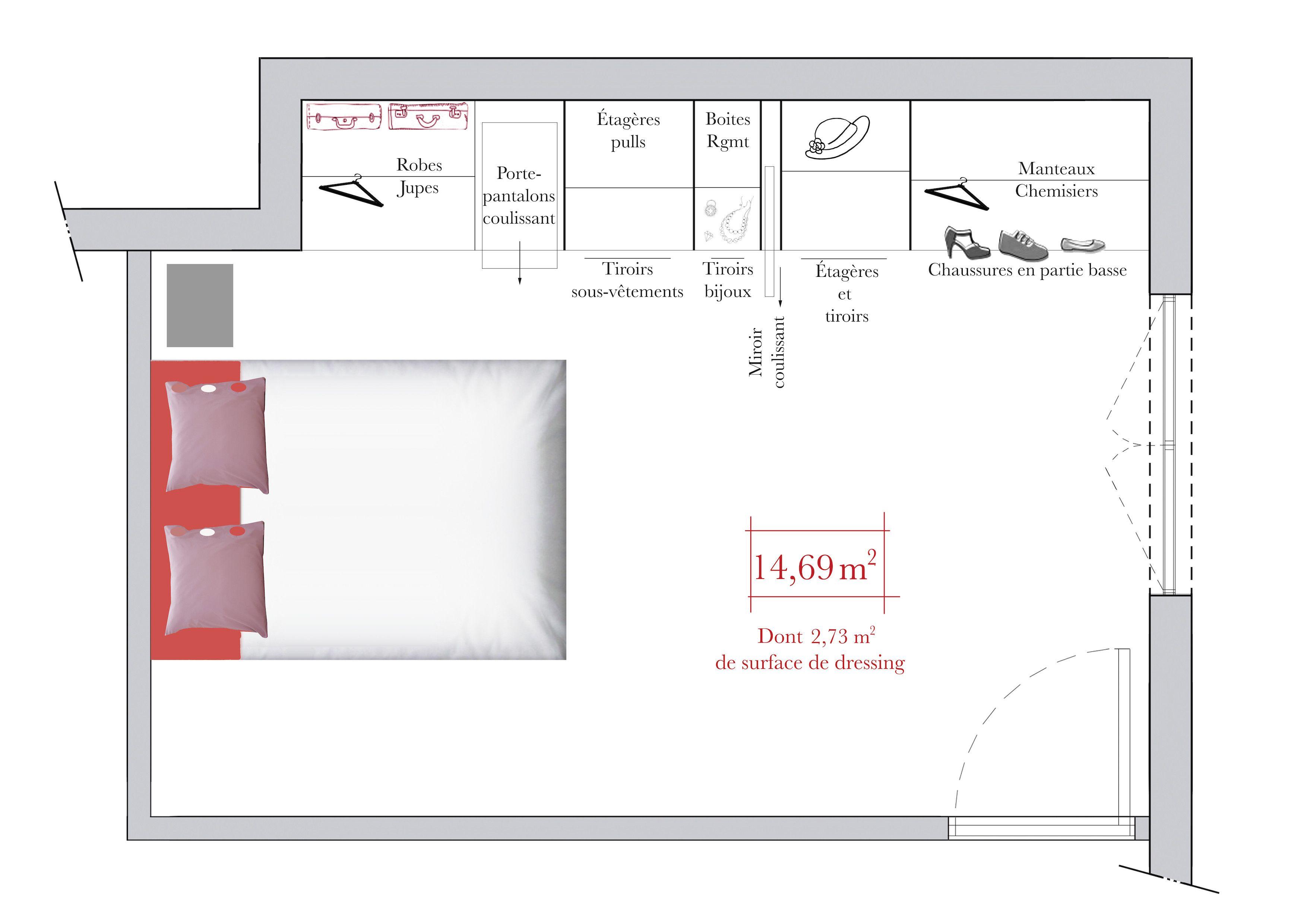 Conseils d 39 architecte comment am nager un dressing dans - Comment faire un dressing dans une chambre ...
