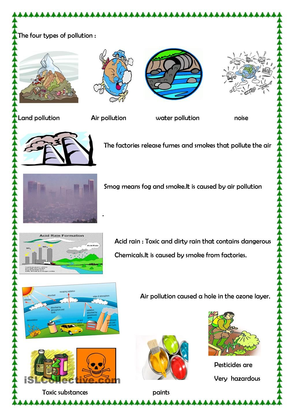 hight resolution of pollution   Pollution lesson plan