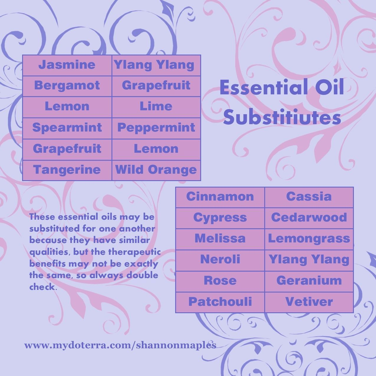 Here is a list of essential oils you can substitute for one another if you are in a pinch. For more info, or to order oils at 25% off retail, join the conversation on Facebook at https://www.facebook.com/eosandmore or www.mydoterra.com/shannonmaples