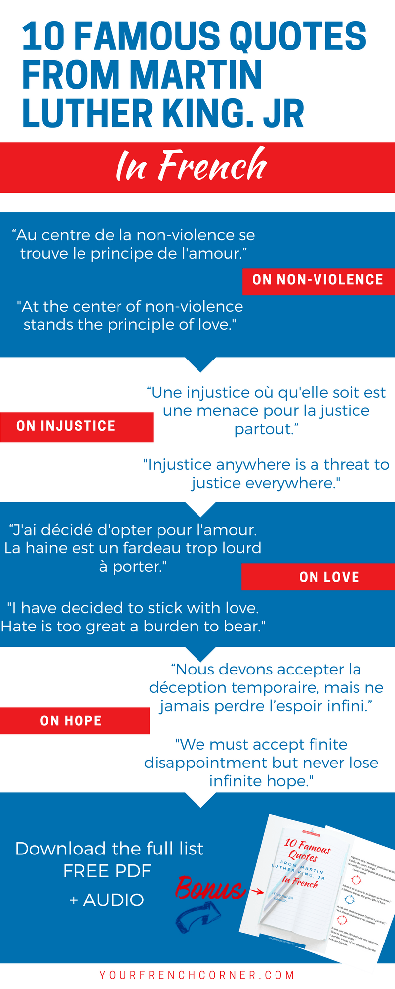 Famous Quotes From Martin Luther King Jr In French Quote Motivation