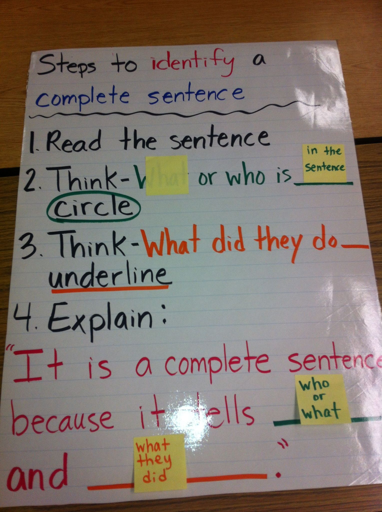 First Grade Steps For Identifying A Complete Sentence