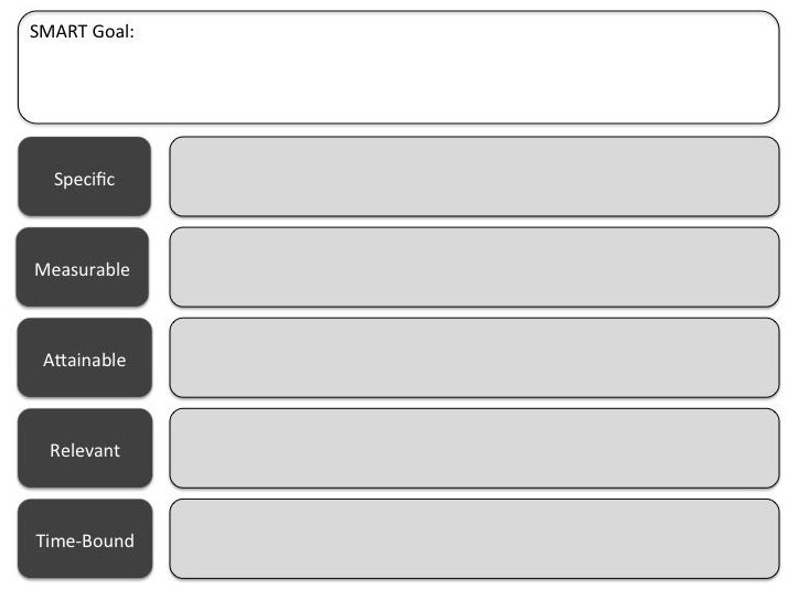 SMART goals template for business THRIVE Pinterest Smart - project log template