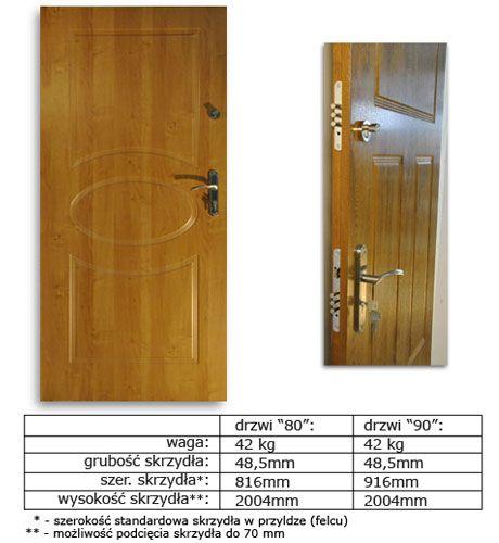 Arbryt Drzwi Wewnatrzklatkowe Dionizos Wroclaw Ul Krakowska 98 Locker Storage Tall Cabinet Storage Tall Storage