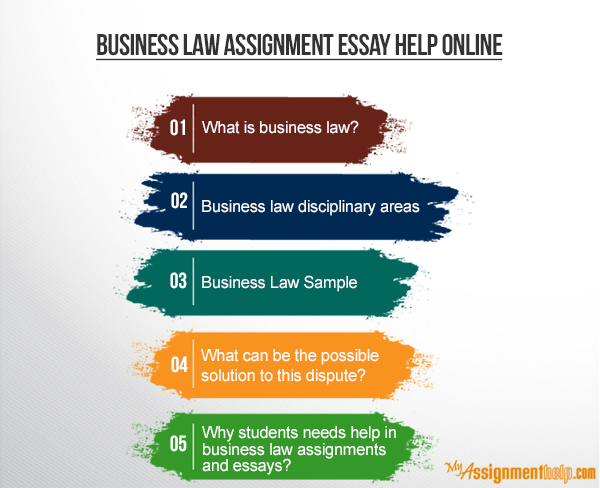 Ordinaire We Provide Online Assignment Help On Business Law Assignments And Essays.  Completed By The Most