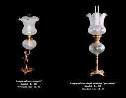 Znalezione obrazy dla zapytania lampy naftowe XIX wiek