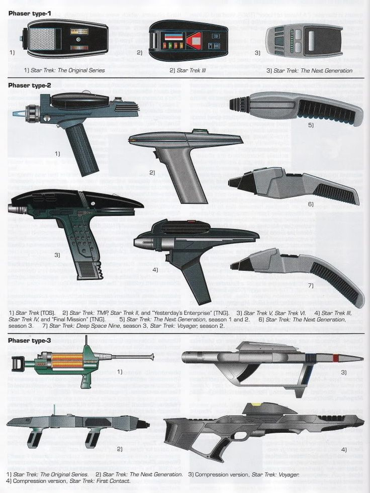 Evolution of the Star Trek Phaser   Star Trek   Pinterest   Star ...