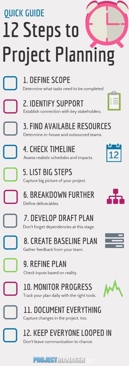 12 step guide to project planning Just a Thought Pinterest - project planning