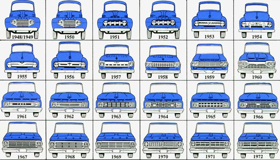 Ford F100 Grills Thru The Years Ford Pickup Trucks Classic Ford