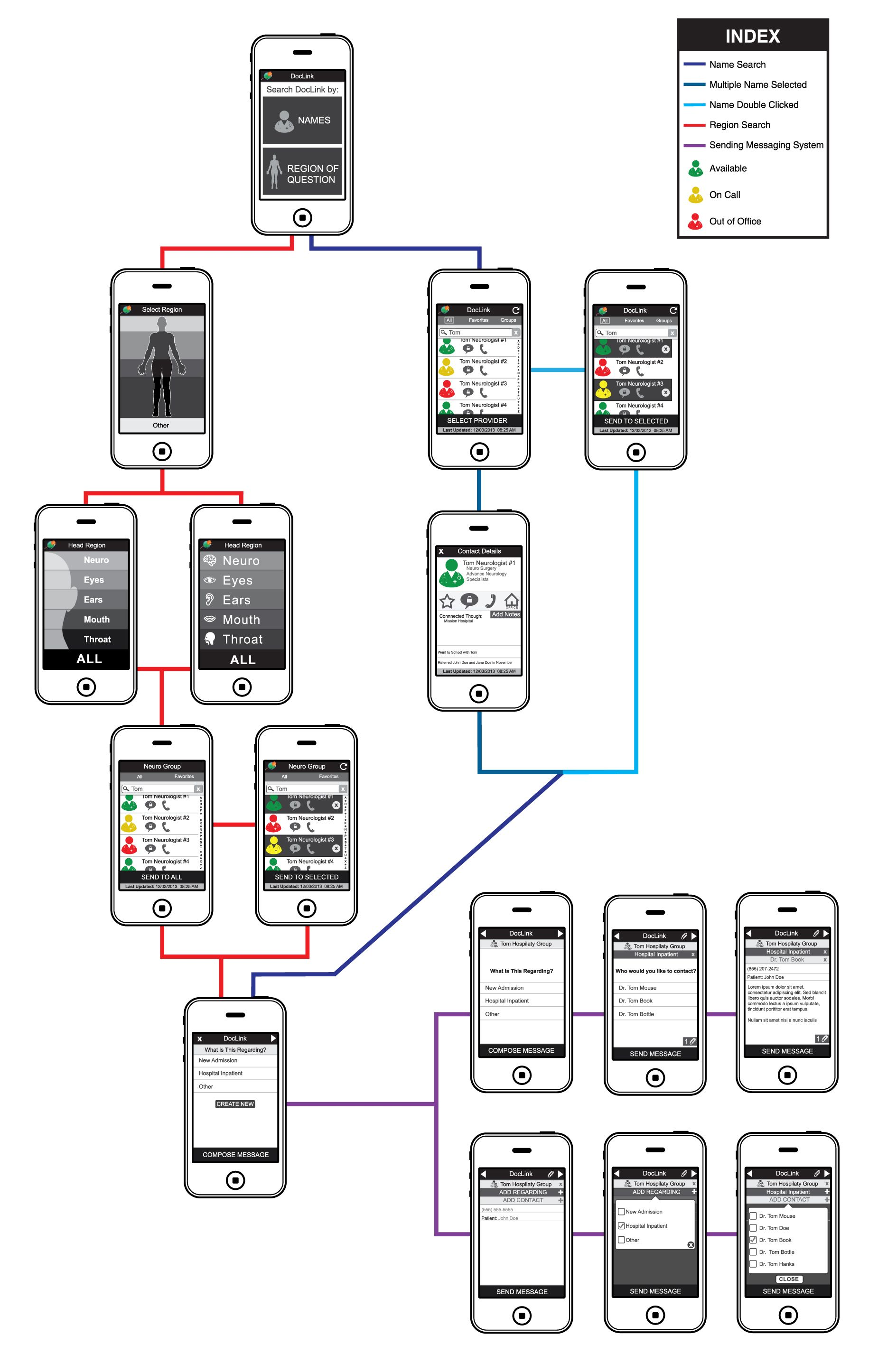 Flow charts ui design justin stagge user experience flow charts ui design justin stagge user experience pinterest user interface design and user experience nvjuhfo Choice Image