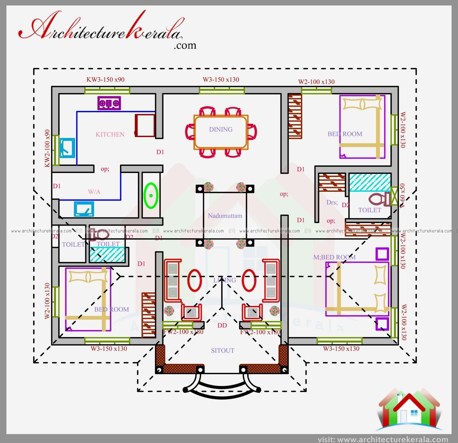 3 Bedroom House Plan In 1200 Square Feet Eith Nalukettu Style House Design Beautiful Courtyard Plan H Square House Plans 1200 Sq Ft House Duplex House Plans