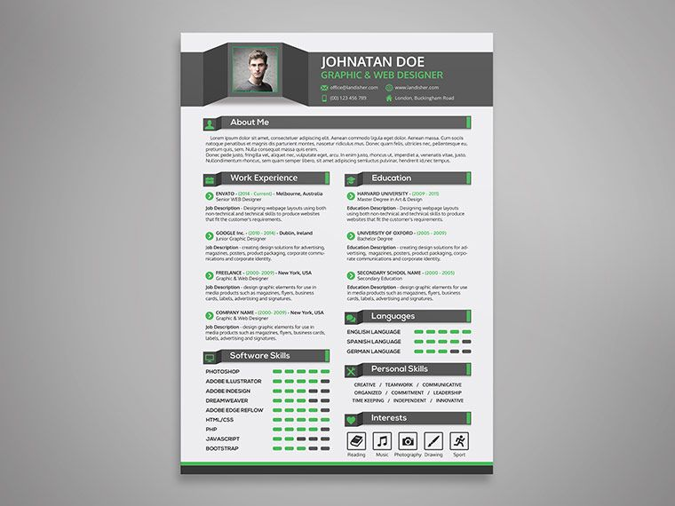 #CV #Resume For Making The Right Impression At Your #job #interview #