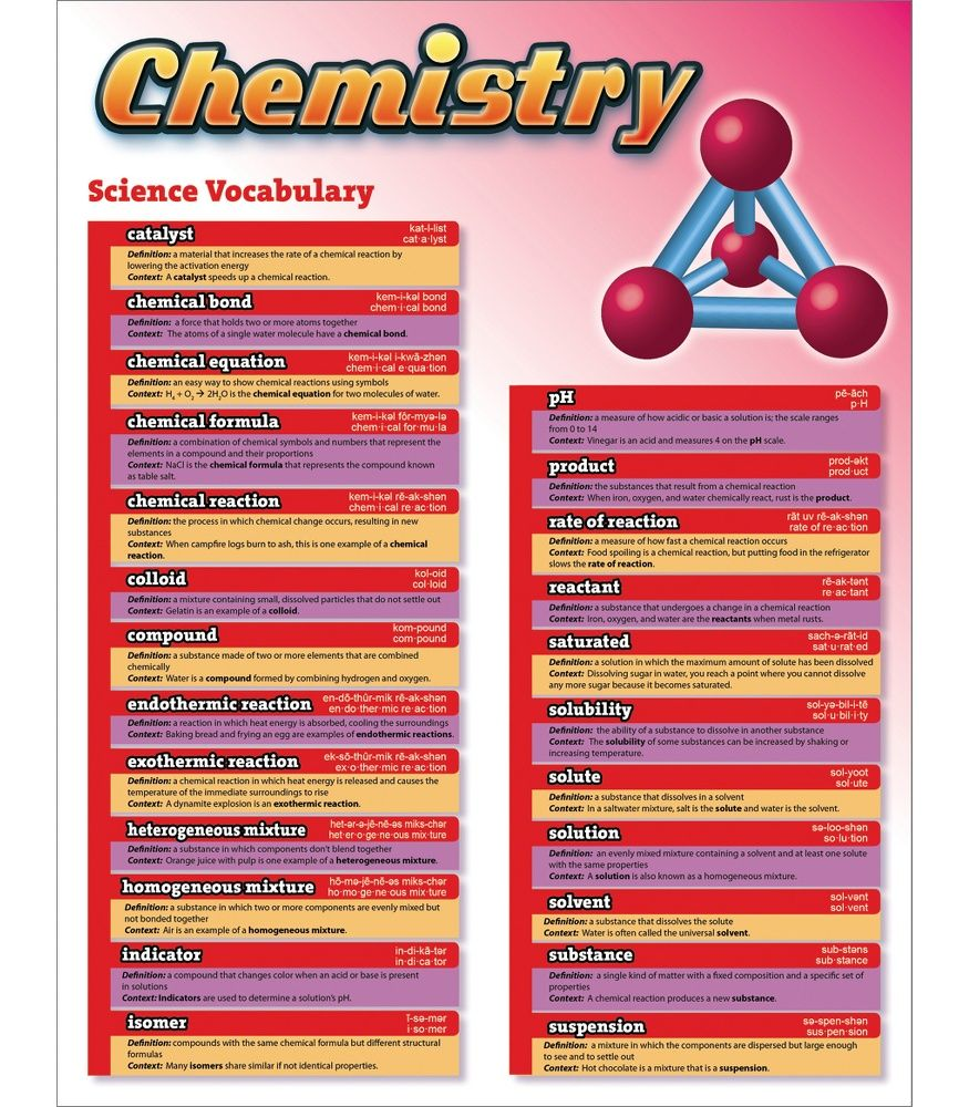 Science Vocabulary Chemistry Chart Pinterest Science Vocabulary