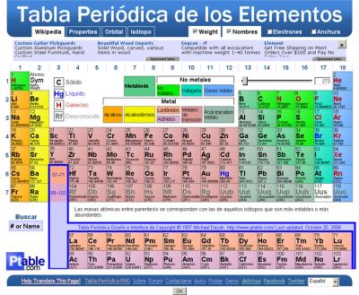La ciencia es bella fantstica tabla peridica hs fsica y la ciencia es bella fantstica tabla peridica urtaz Images
