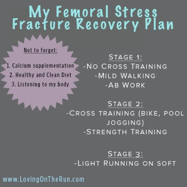My Femoral Stress Fracture Recovery Plan! It could apply to any - recovery plan