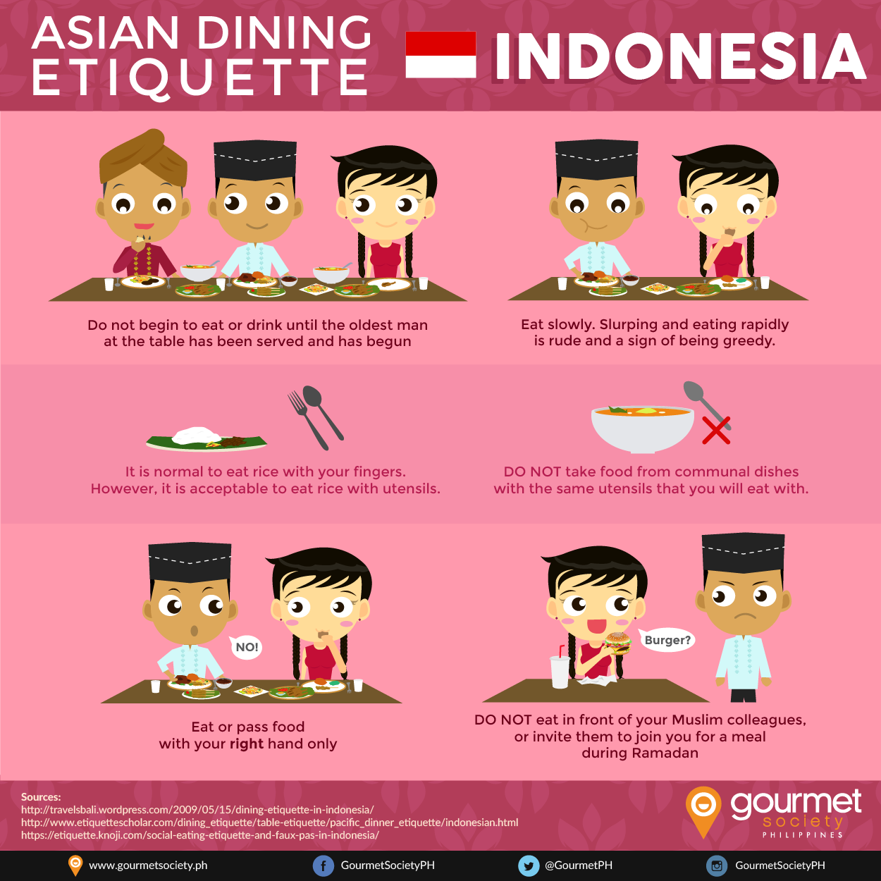 Indonesian Dining Etiquette: A Short Primer  Gourmet Society Philippines  UD Manner IDEAS
