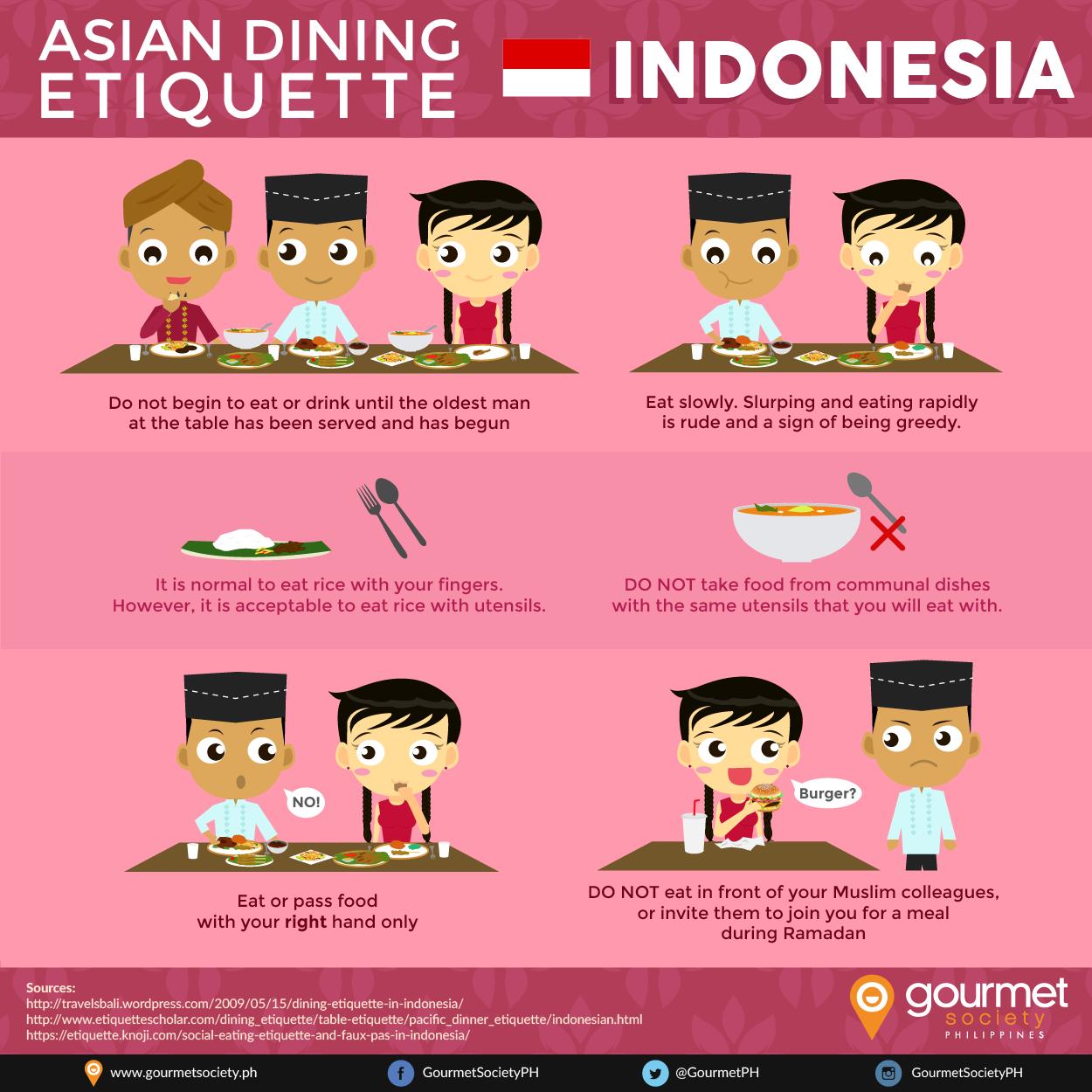 Etiquette: Indonesian Dining Etiquette: A Short Primer