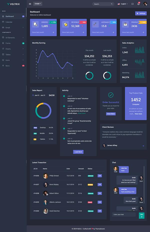 Veltrix Admin Dashboard Template In 2020 Dashboard Interface Dashboard Design Dashboard Template