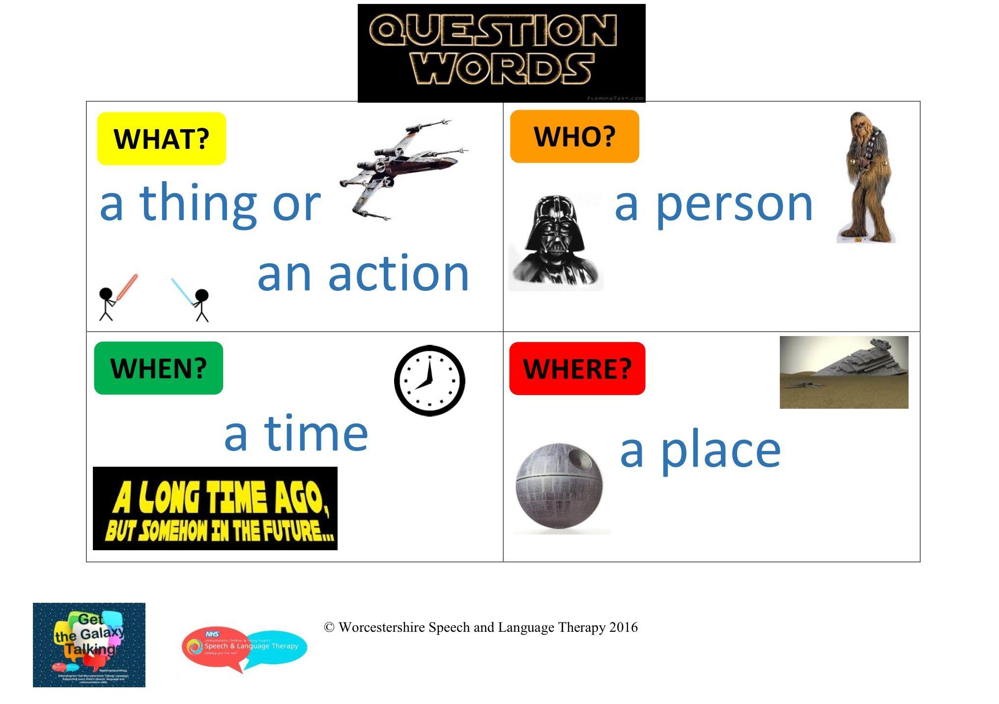 Understanding Question Words