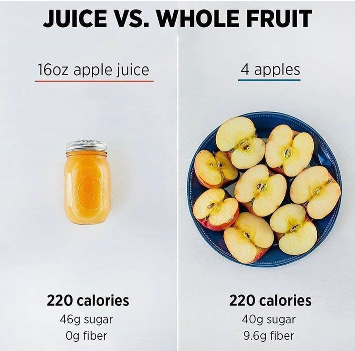 Pin by dreamgirl🌸 on Food Juicer recipes, Fruit benefits