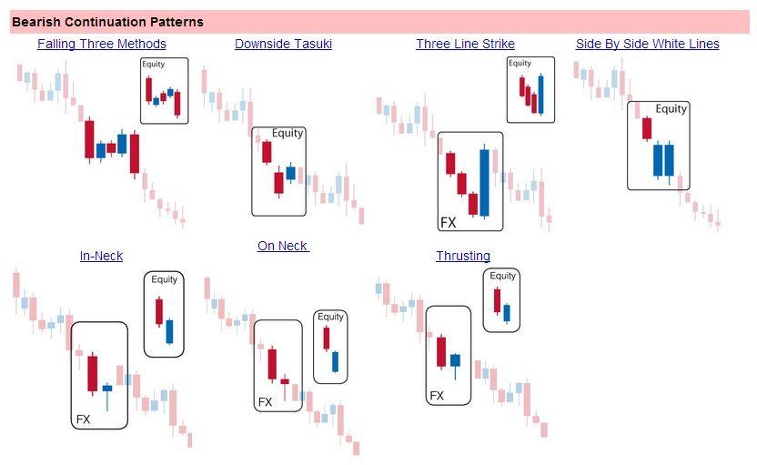 Tick trading binary options strategies for beginners pdf