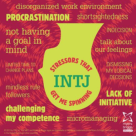 Stressors that get me spinning: check out this INTJ stress head!