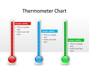 Free Thermometer Chart Powerpoint Template Is A Nice And Well