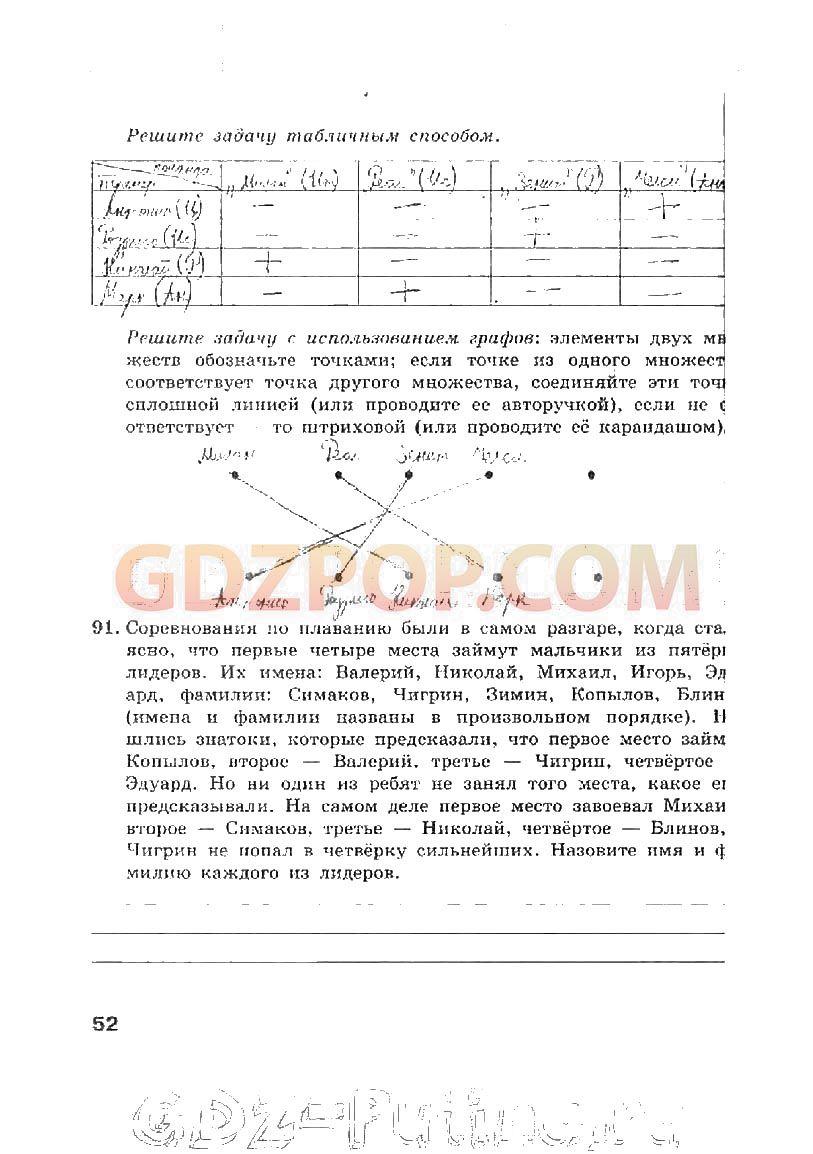 Скачать превод rider book 10 класс кузовлев превод
