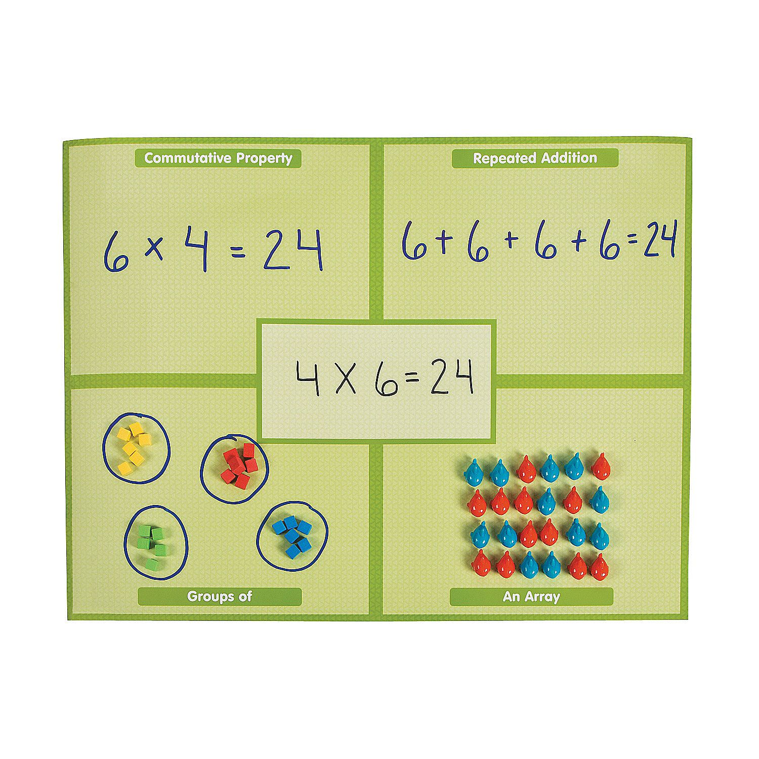 Dry Erase Multiplication Math Sheets Orientaltrading