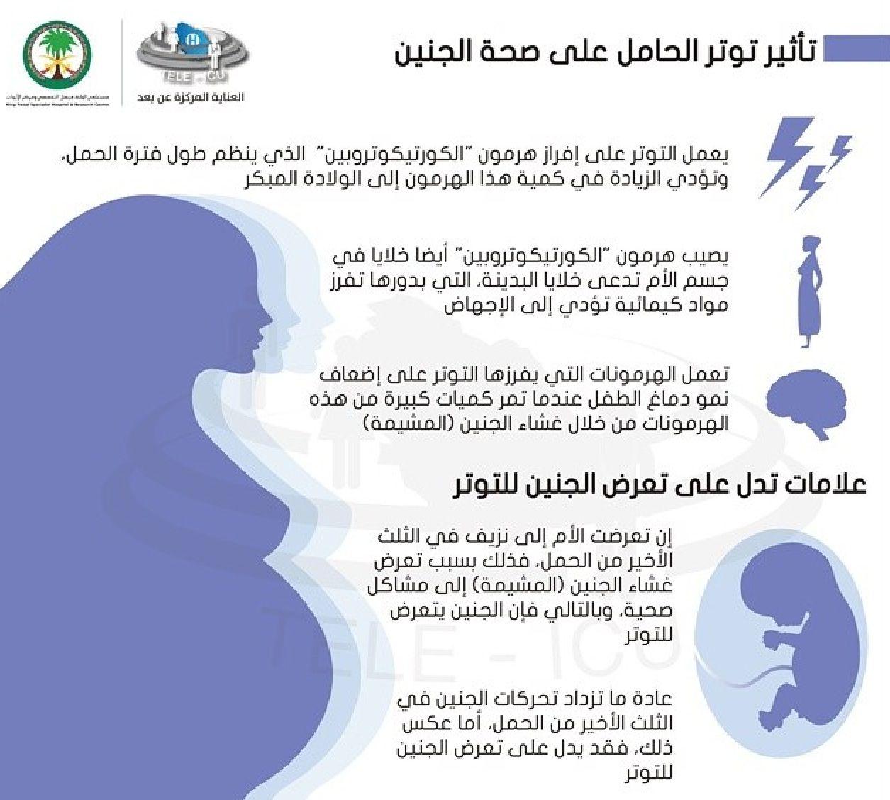 تأثير توتر الحامل على صحة الجنين Job Oio Ill