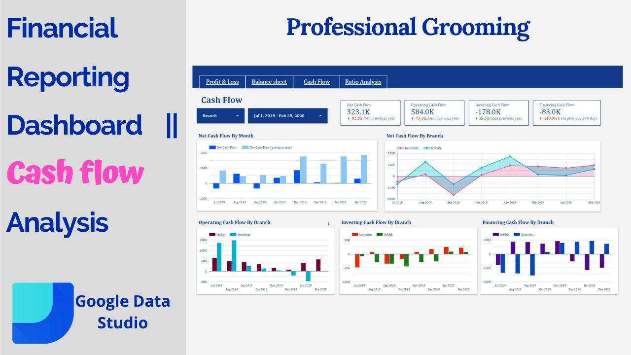 Cash flow analysis in google data studio in 2020 cash