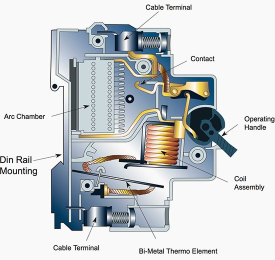 mcb internal wiring diagram image collections