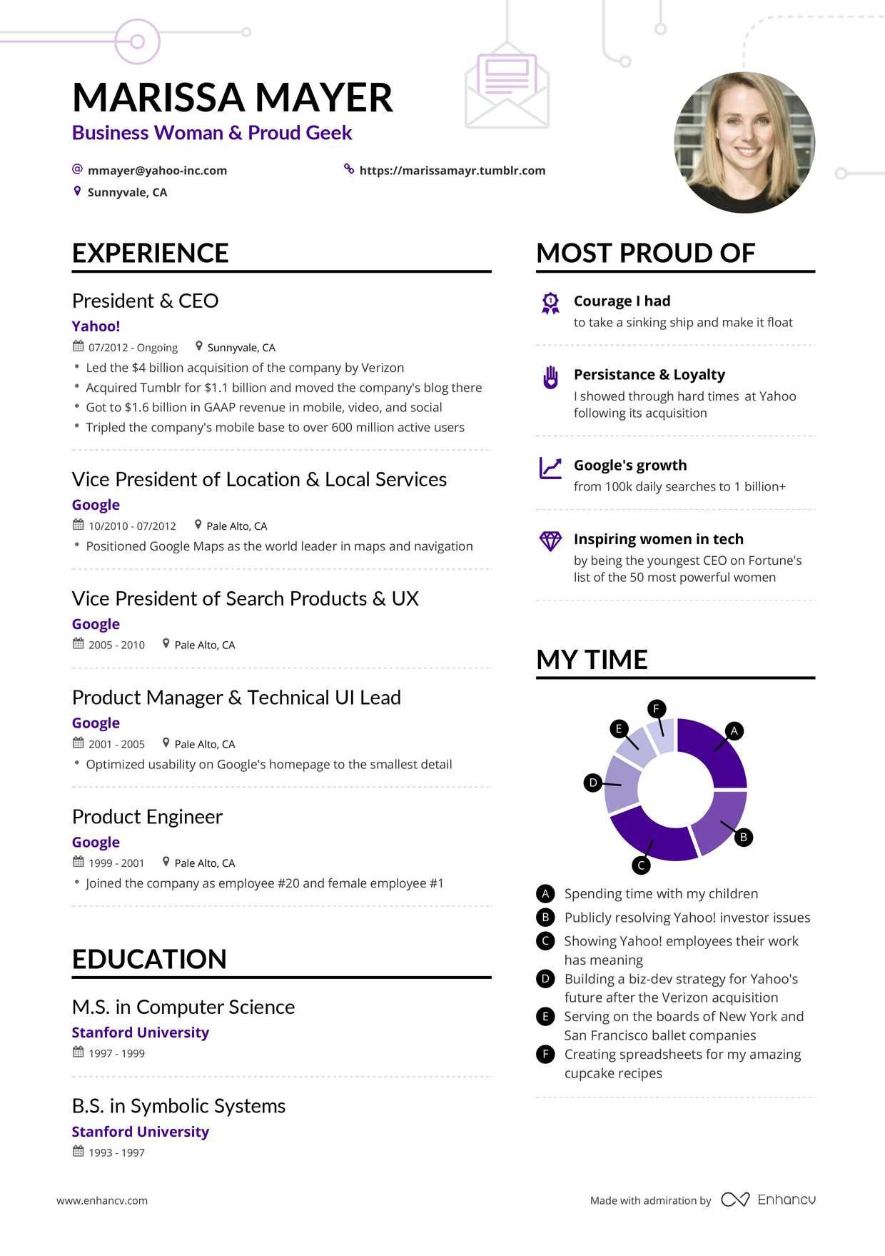 Marissa Mayer's resume preview Professional resume