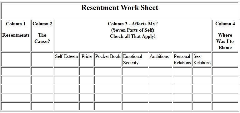 aa 4th step resentment inventory prompt sheet 4th step worksheets pinterest results image. Black Bedroom Furniture Sets. Home Design Ideas