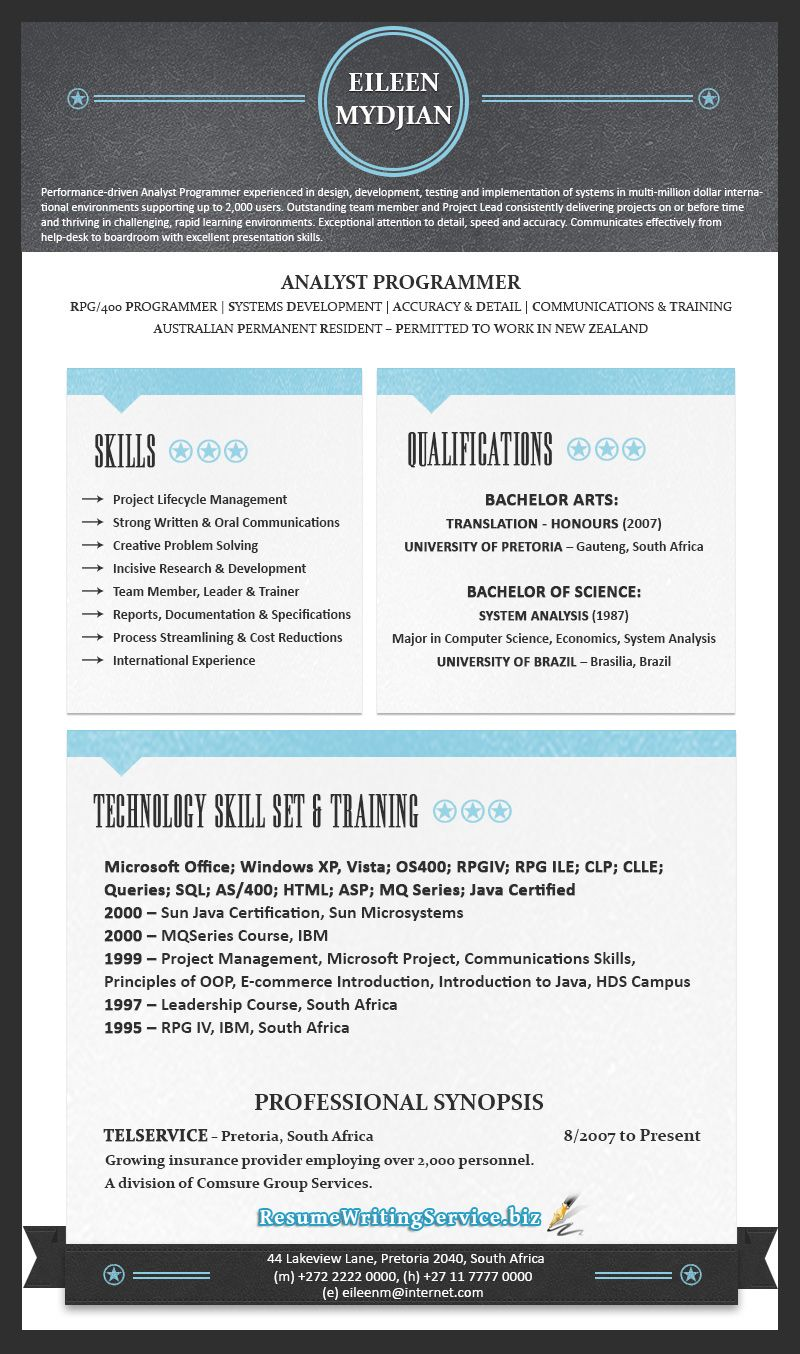 Use The Best Resume Samples 2015resume2015best – Updated Resume Formats