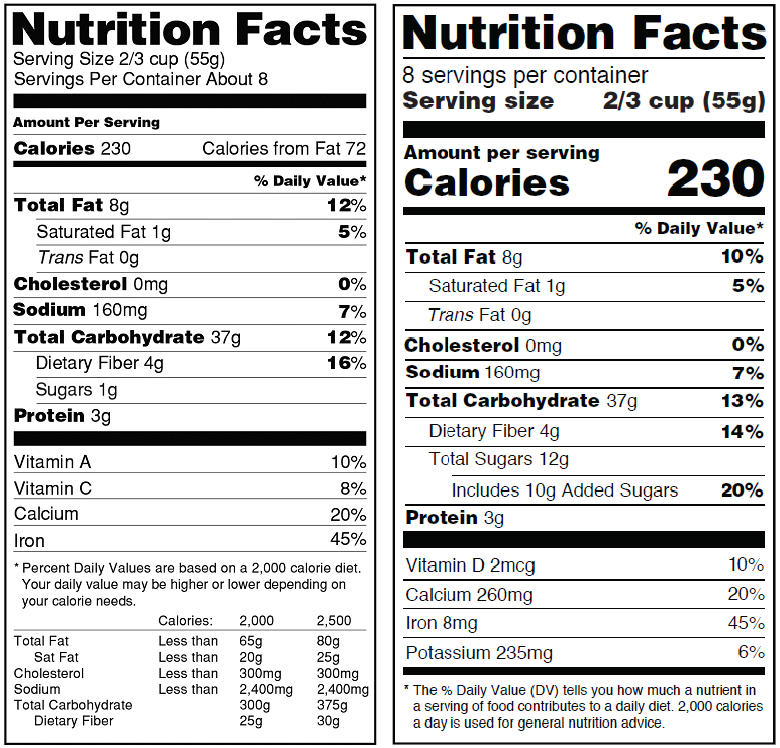 Changes To The Nutrition Facts Label Nutrition Facts Label Nutrition Facts Nutrition Labels