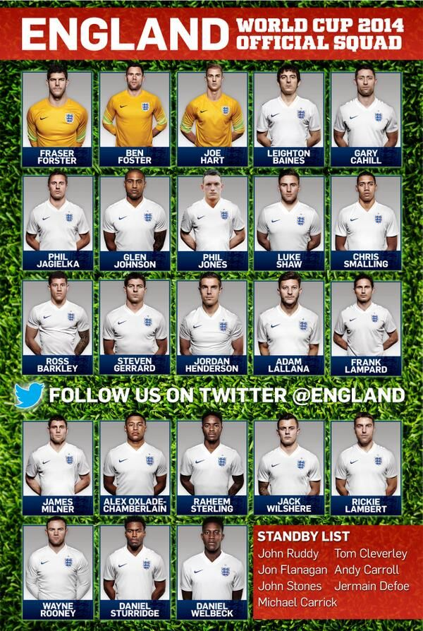 England On Twitter England World Cup Squad England World Cup Team World Cup