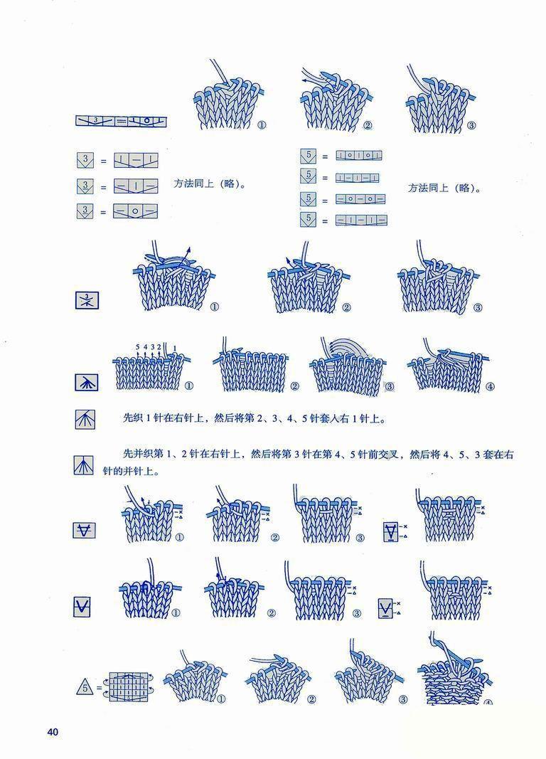 Japanese Knitting Symbols Illustrated | Knitting info | Pinterest ...