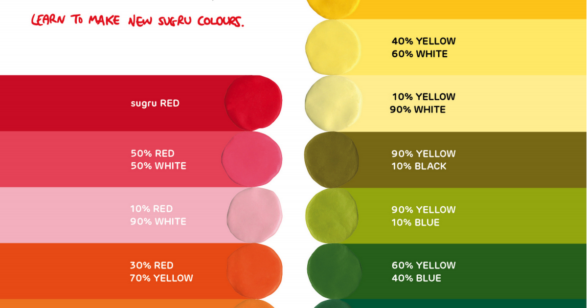 Colour Mixing Chart Pdf