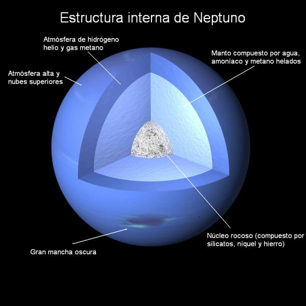Pin En Astronomia Astronomy