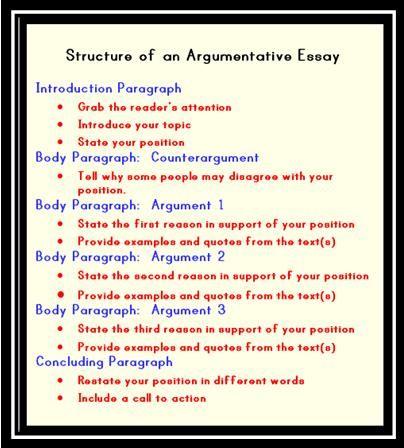 El ensayo persuasivo Education School essay, Essay structure