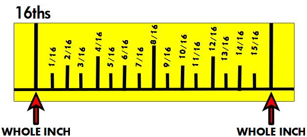 How To Read A Tape Measure For The Home Tape Measure
