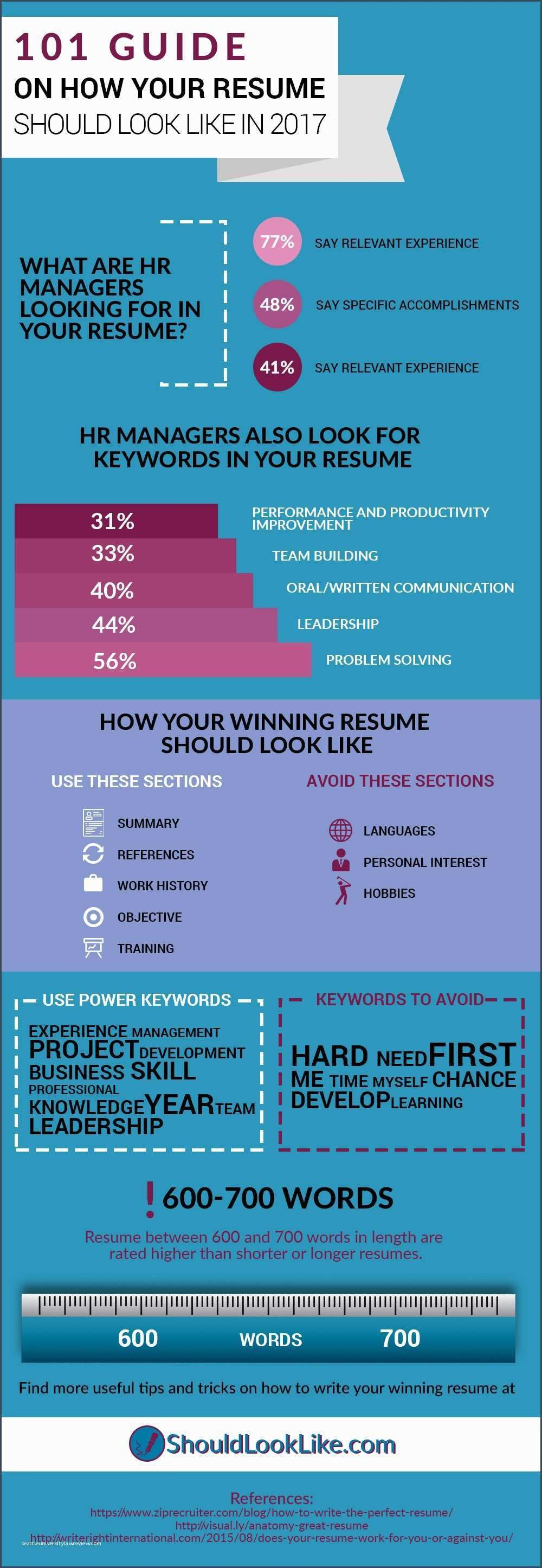 Best101 guide on how your resume should look like in 2017